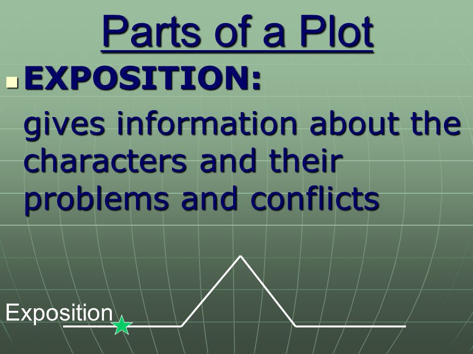 Parts of a Plot EXPOSITION: