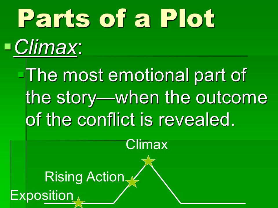Parts of a Plot Climax: The most emotional part of the story—when the outcome of the conflict is revealed.