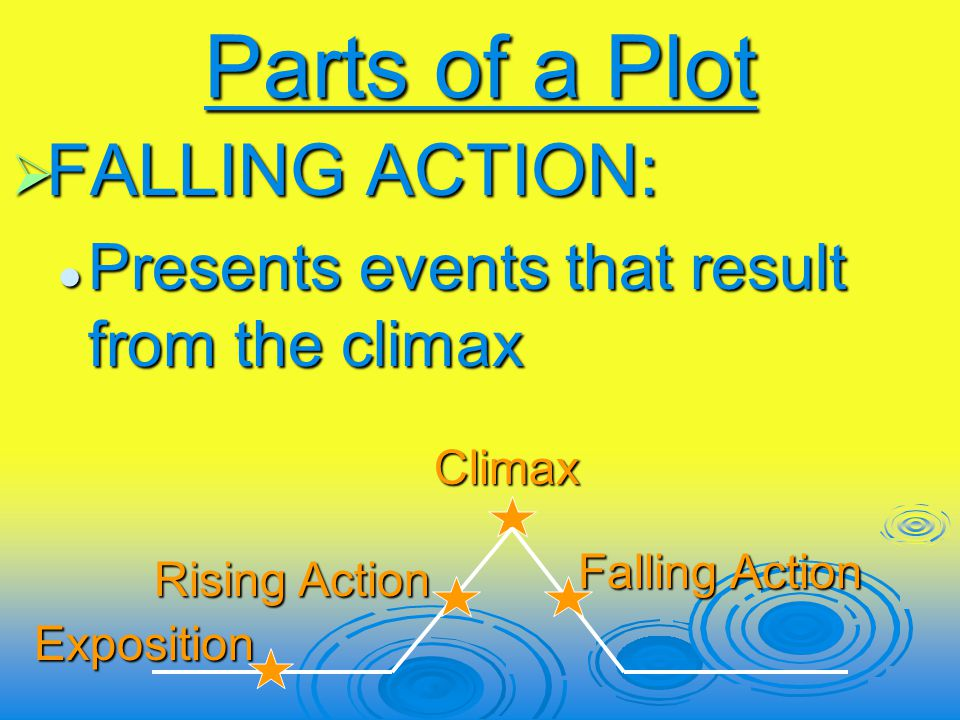Parts of a Plot FALLING ACTION: