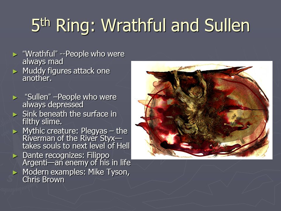 5th Ring: Wrathful and Sullen