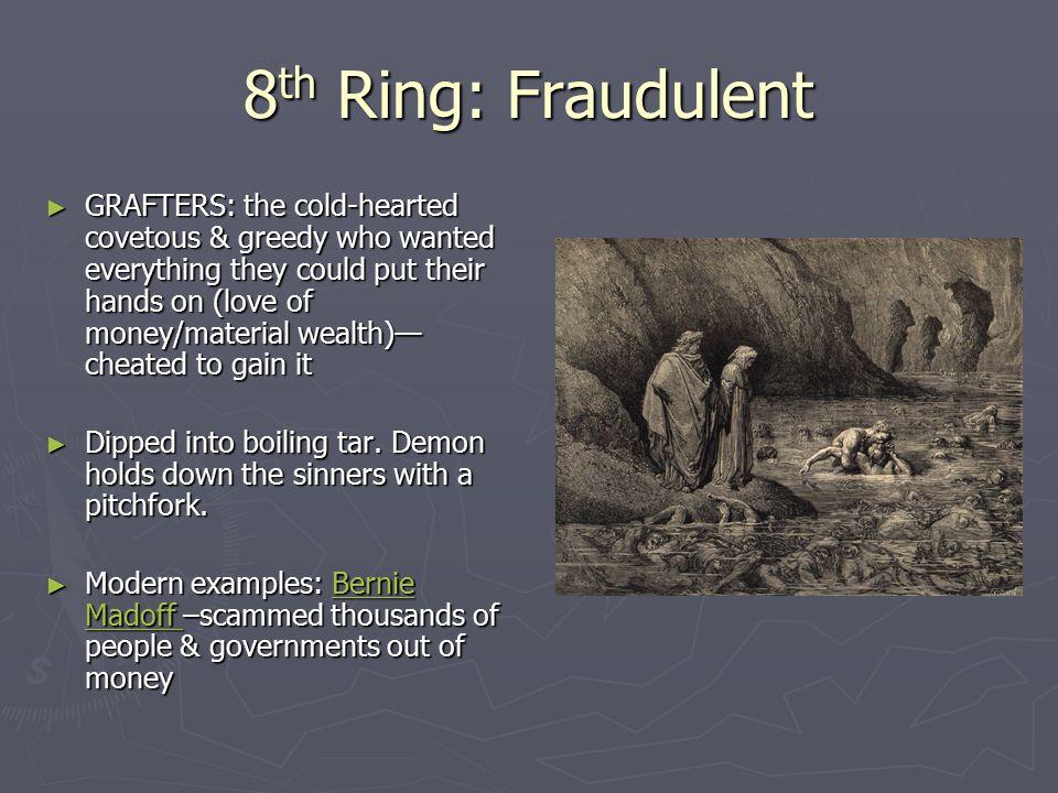 8th Ring: Fraudulent