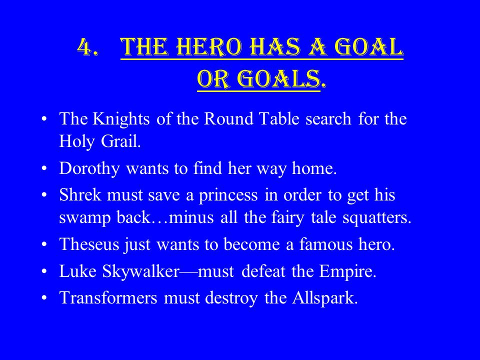 The Hero has a goal or goals.