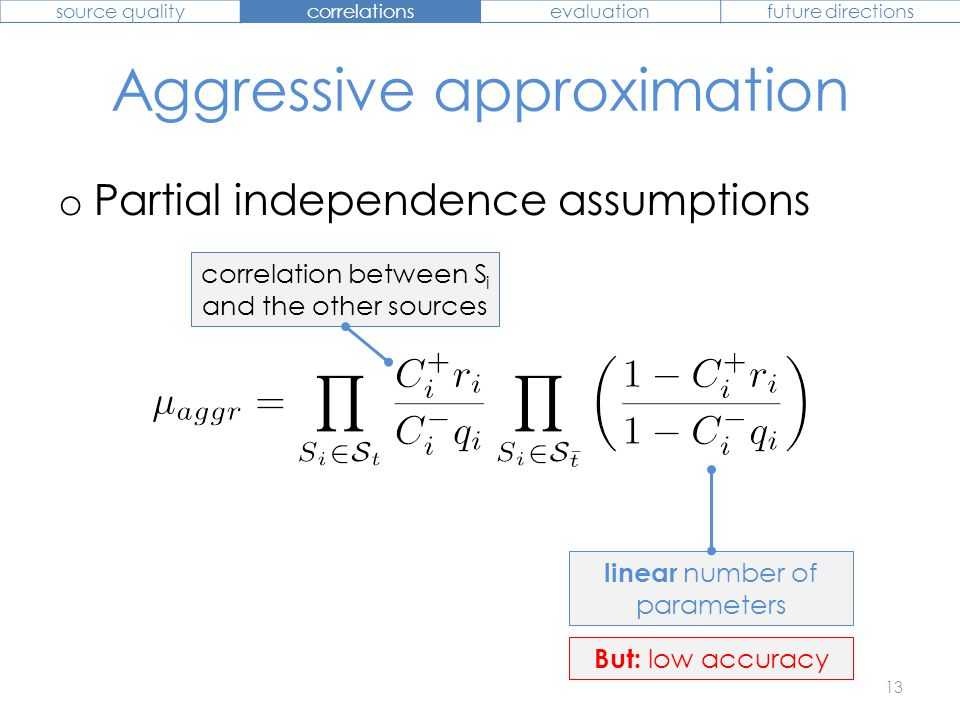 Approximation levels exact solution elastic approximation