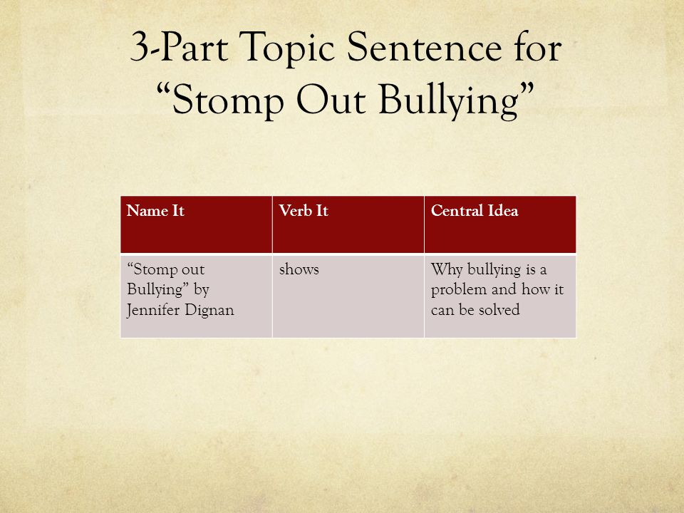 3-Part Topic Sentence for Stomp Out Bullying