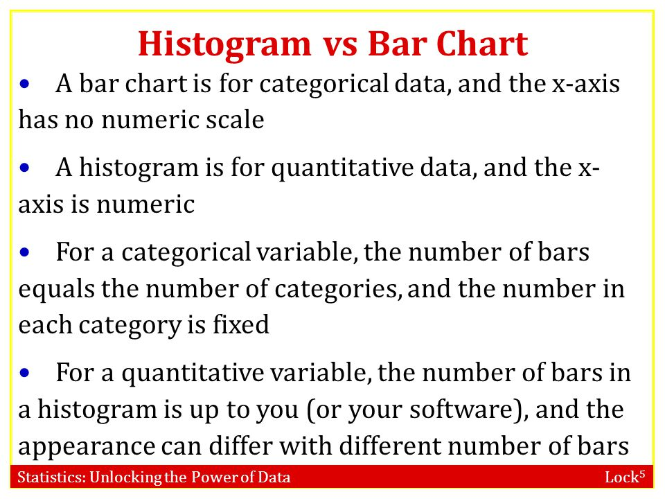 Histogram vs Bar Chart A bar chart is for categorical data, and the x-axis has no numeric scale.