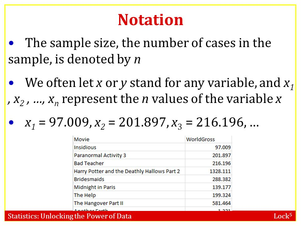 Notation The sample size, the number of cases in the sample, is denoted by n.