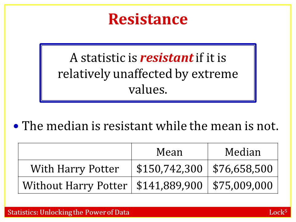 Resistance A statistic is resistant if it is relatively unaffected by extreme values. The median is resistant while the mean is not.