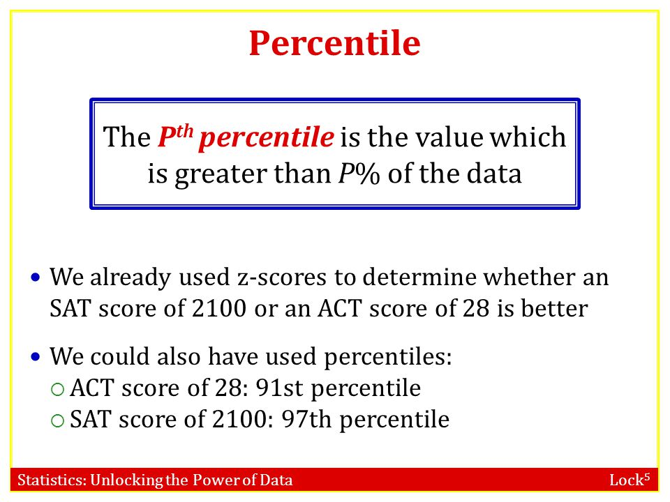The Pth percentile is the value which is greater than P% of the data