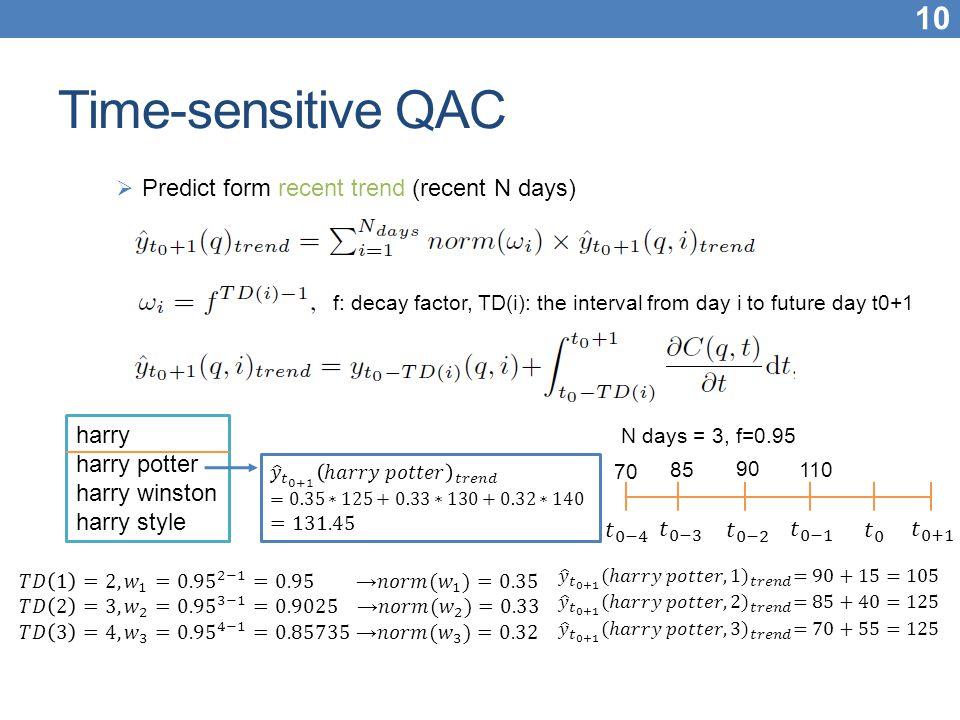 Time-sensitive QAC Predict form recent trend (recent N days) harry