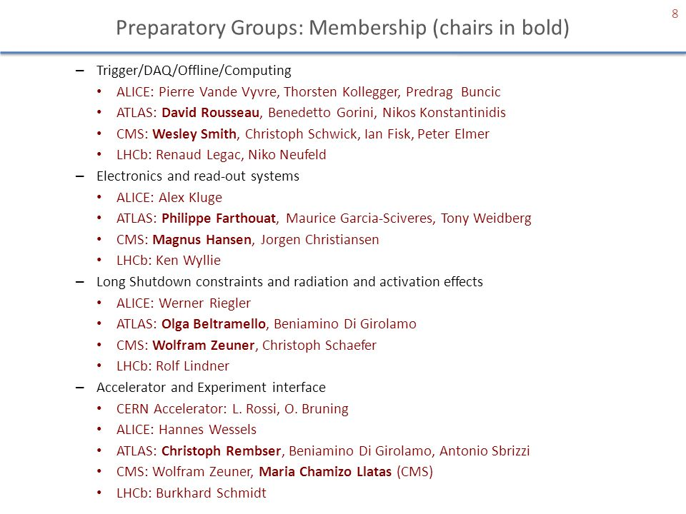 Preparatory Groups: Membership (chairs in bold)