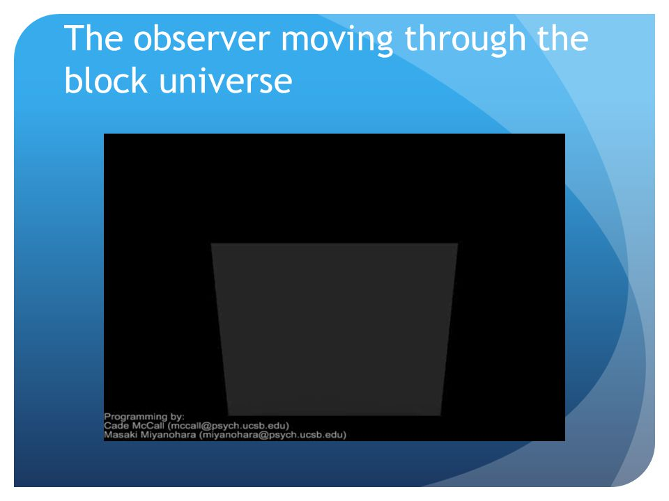 The observer moving through the block universe