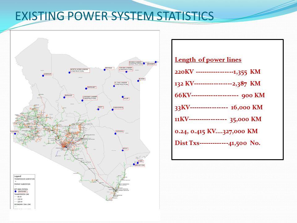 EXISTING POWER SYSTEM STATISTICS