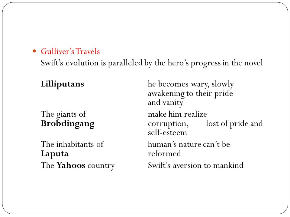 Gulliver's Travels Swift's evolution is paralleled by the hero's progress in the novel.