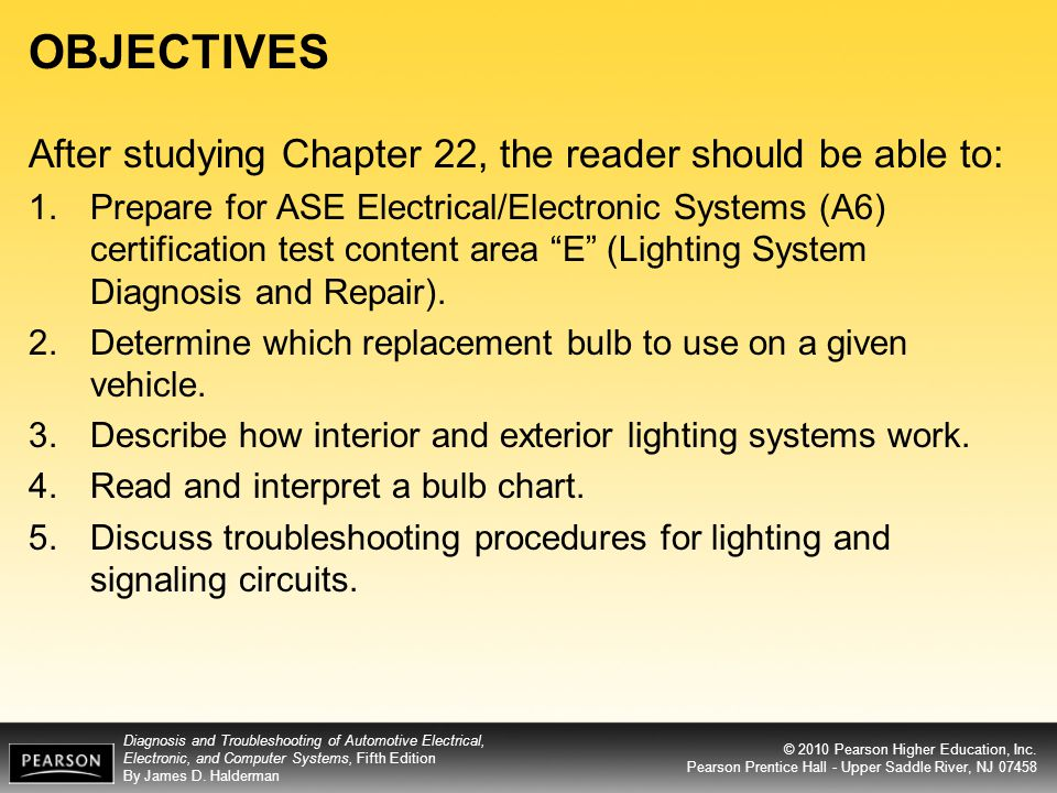 OBJECTIVES After studying Chapter 22, the reader should be able to:
