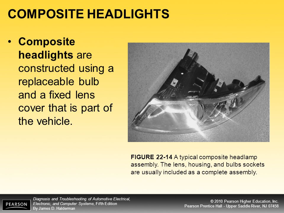 COMPOSITE HEADLIGHTS Composite headlights are constructed using a replaceable bulb and a fixed lens cover that is part of the vehicle.