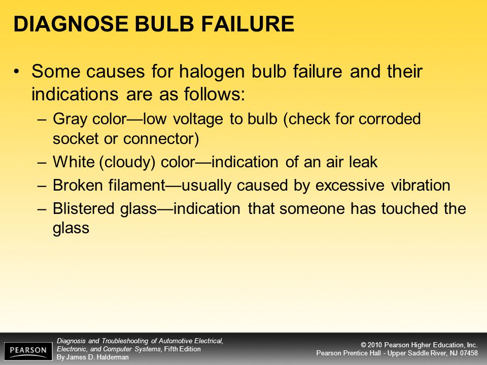 DIAGNOSE BULB FAILURE Some causes for halogen bulb failure and their indications are as follows: