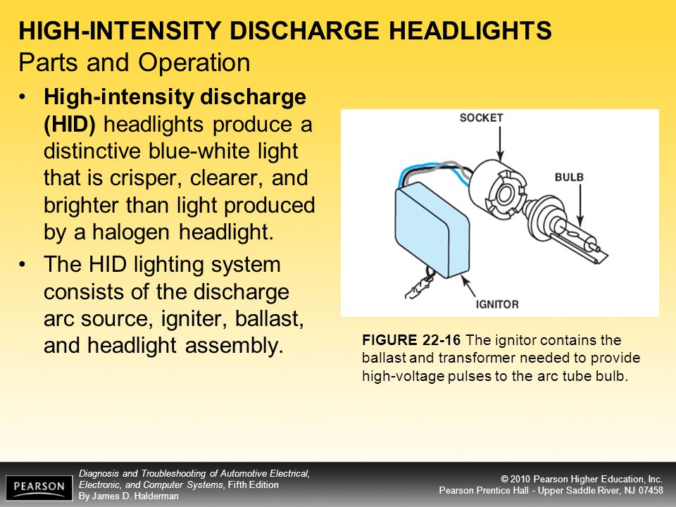HIGH-INTENSITY DISCHARGE HEADLIGHTS Parts and Operation