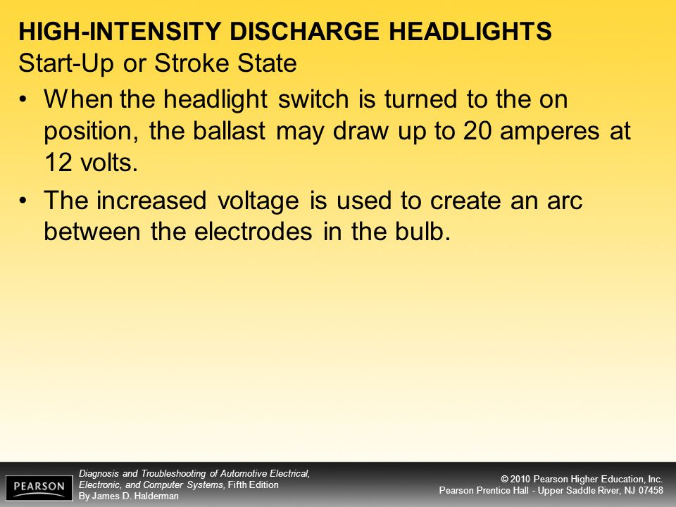 HIGH-INTENSITY DISCHARGE HEADLIGHTS Start-Up or Stroke State