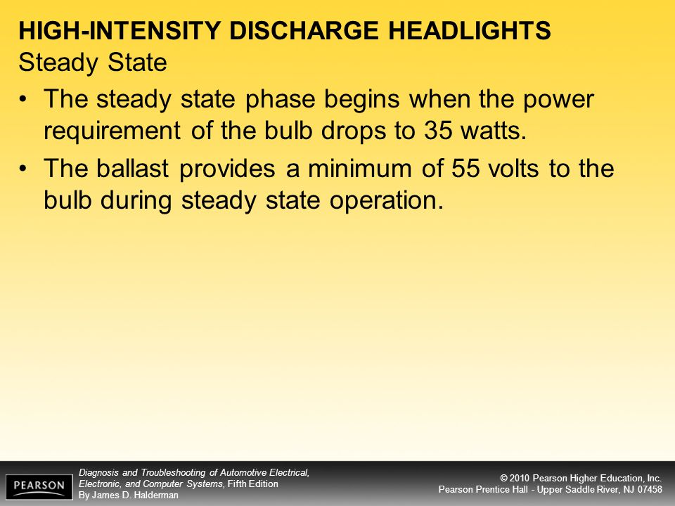 HIGH-INTENSITY DISCHARGE HEADLIGHTS Steady State