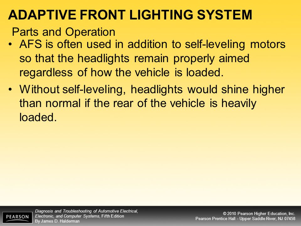 ADAPTIVE FRONT LIGHTING SYSTEM Parts and Operation
