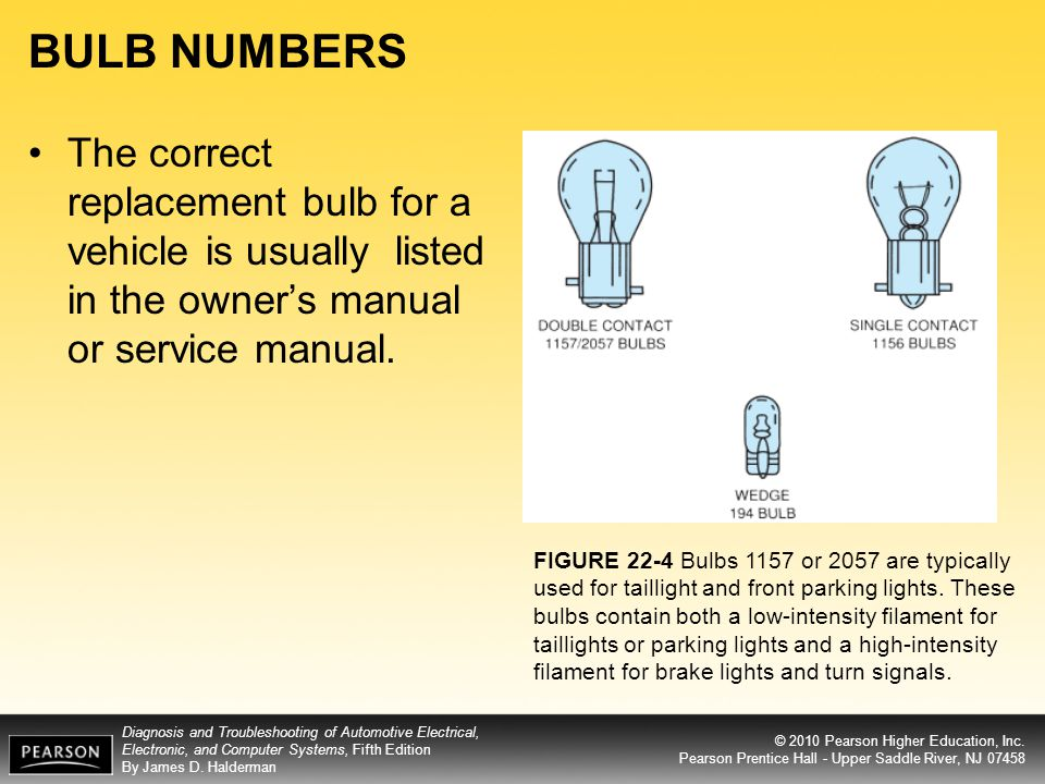 BULB NUMBERS The correct replacement bulb for a vehicle is usually listed in the owner's manual or service manual.