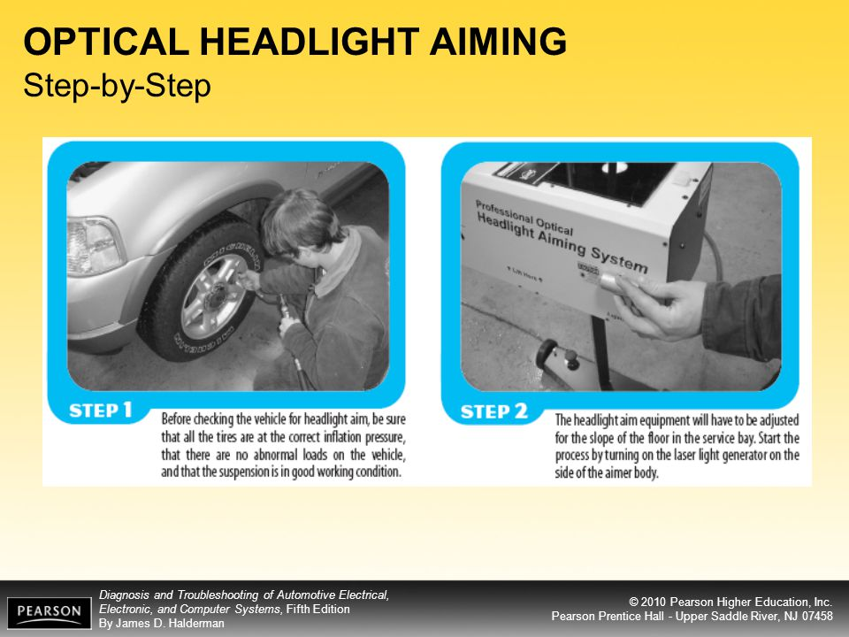 OPTICAL HEADLIGHT AIMING Step-by-Step