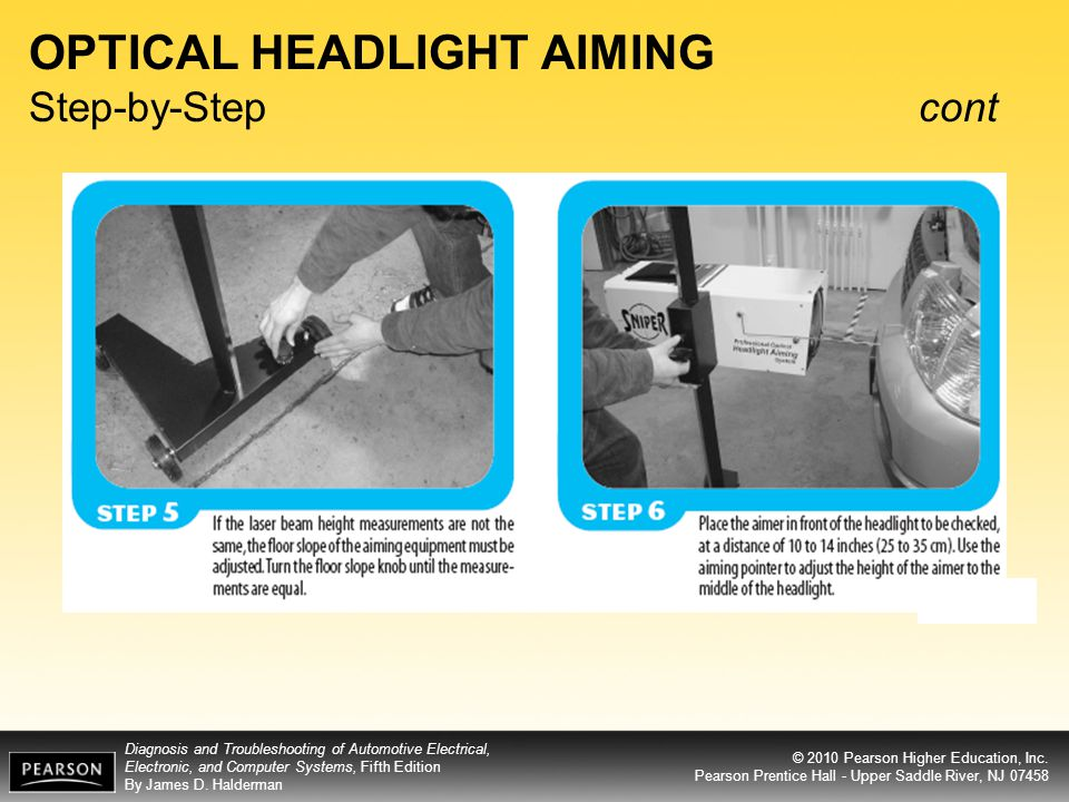 OPTICAL HEADLIGHT AIMING Step-by-Step cont