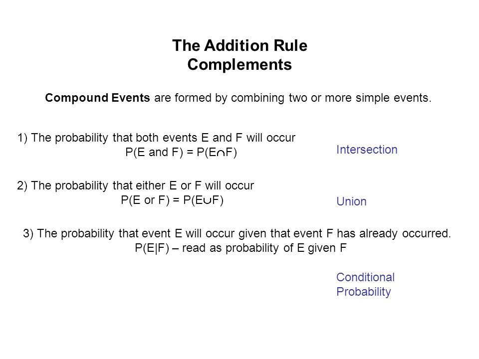 The Addition Rule Complements