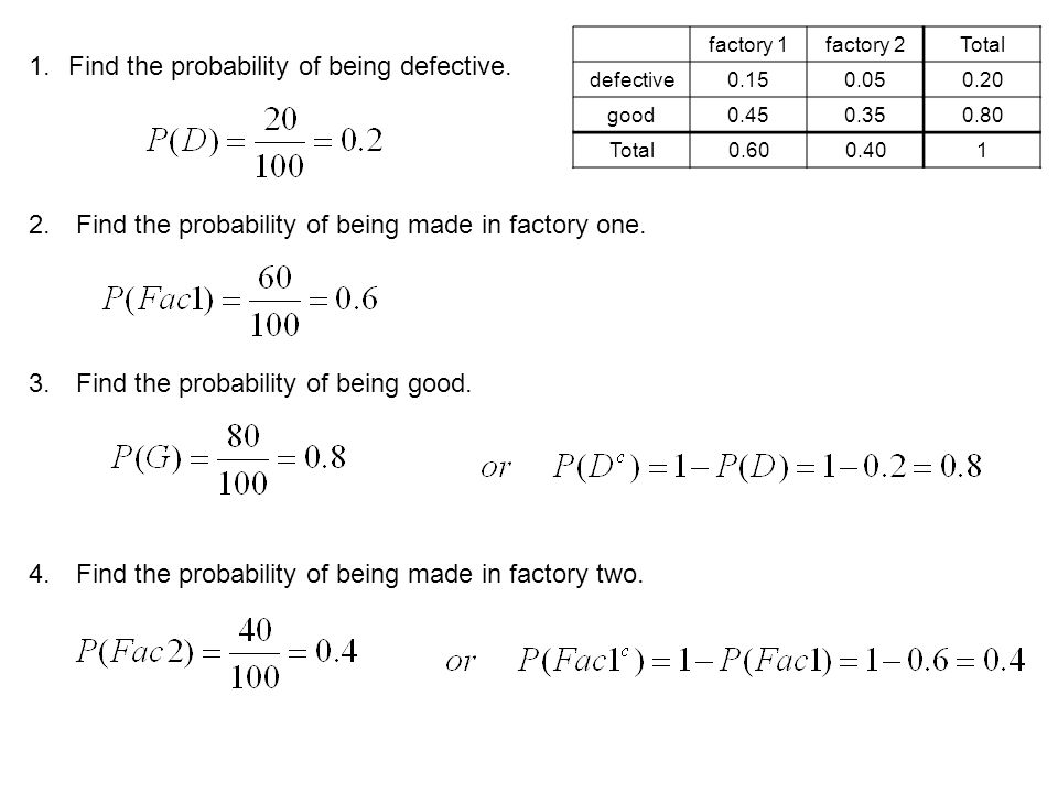 Find the probability of being defective.