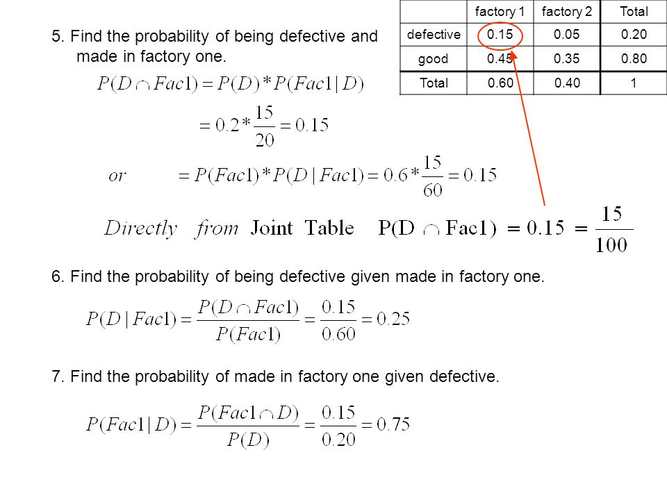 5. Find the probability of being defective and made in factory one.