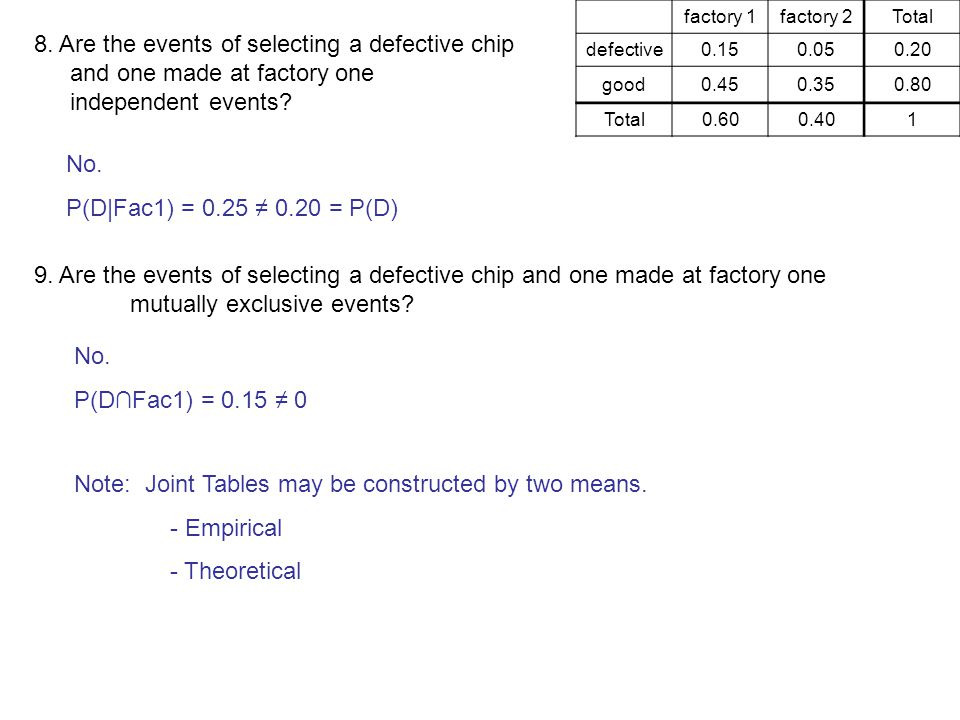 8. Are the events of selecting a defective chip