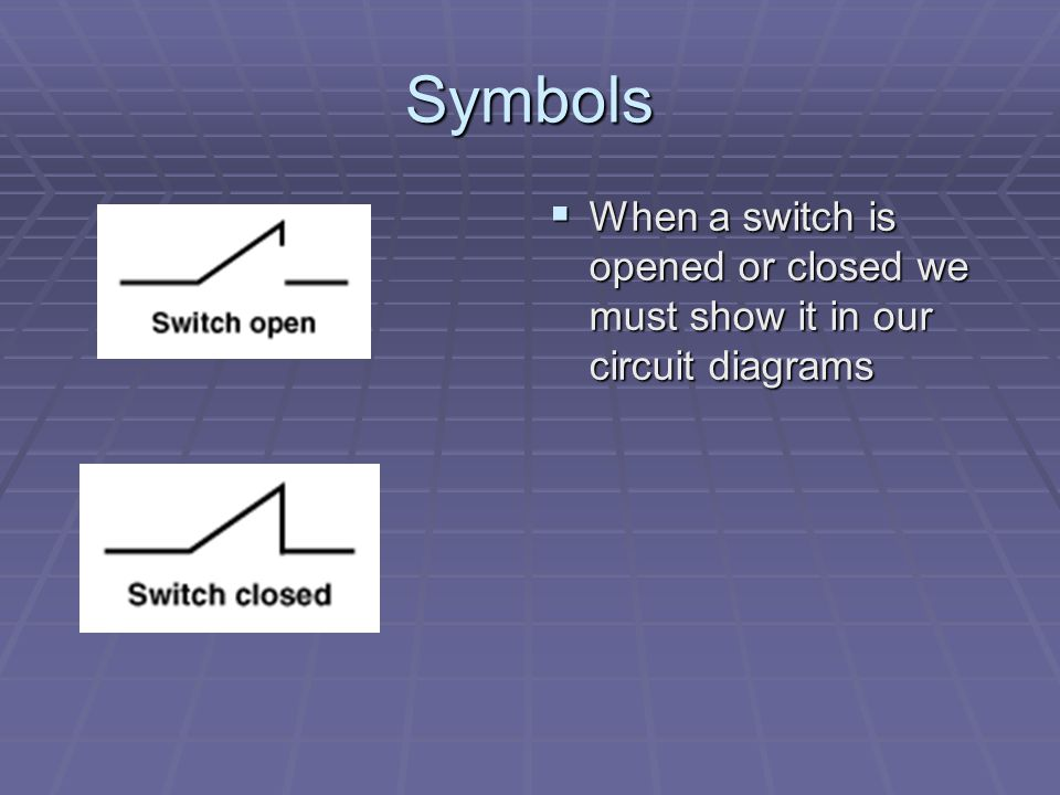 Symbols When a switch is opened or closed we must show it in our circuit diagrams