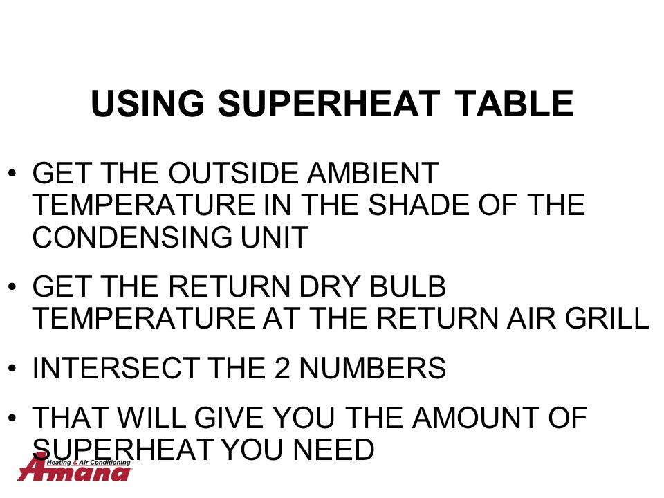 USING SUPERHEAT TABLE GET THE OUTSIDE AMBIENT TEMPERATURE IN THE SHADE OF THE CONDENSING UNIT.