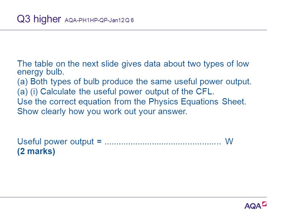 Q3 higher AQA-PH1HP-QP-Jan12 Q 6