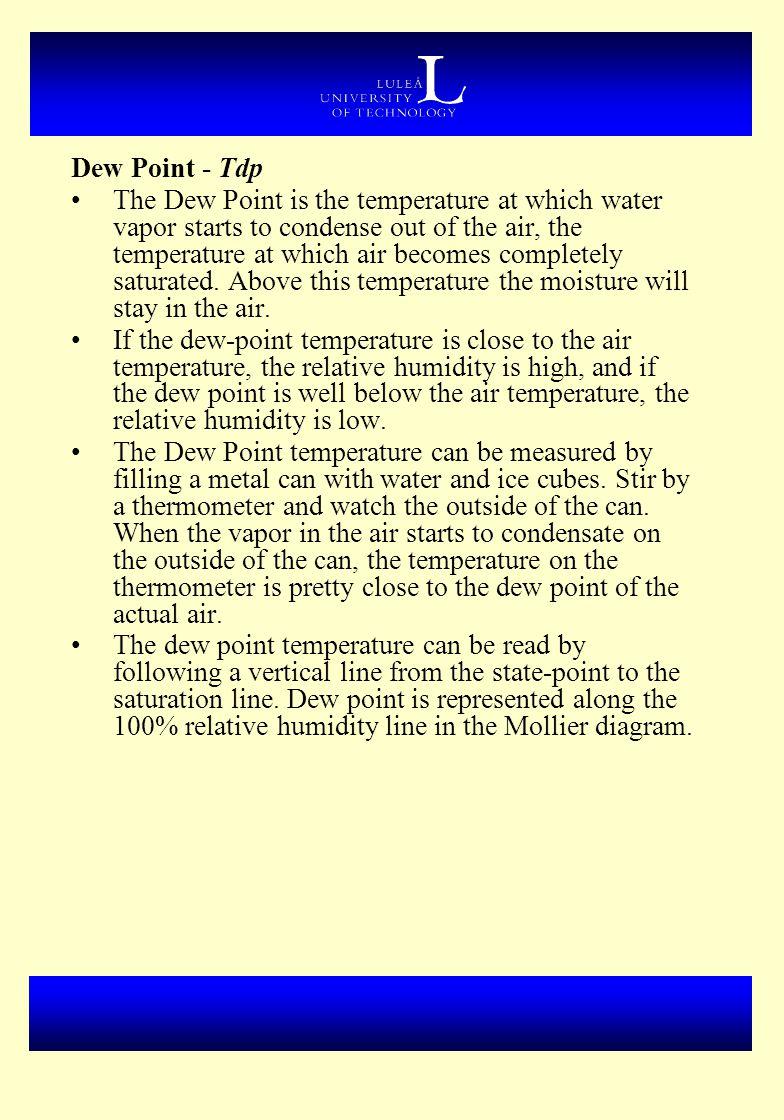 Dew Point - Tdp