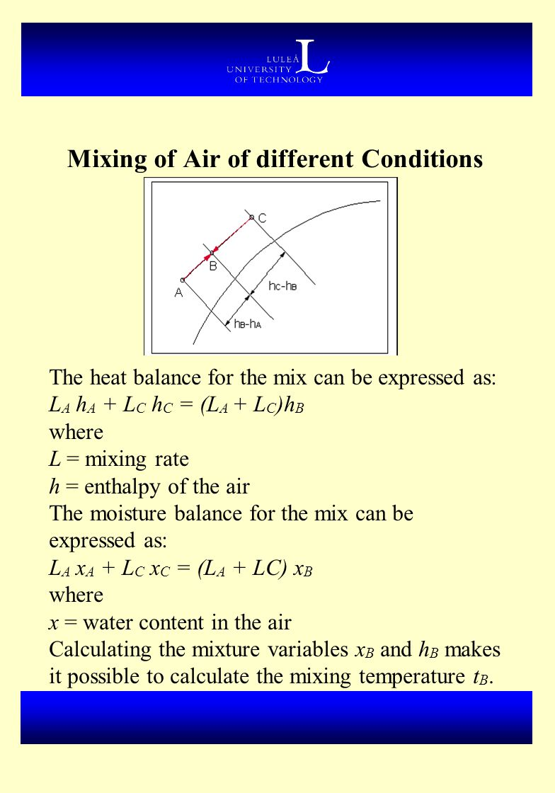 Mixing of Air of different Conditions
