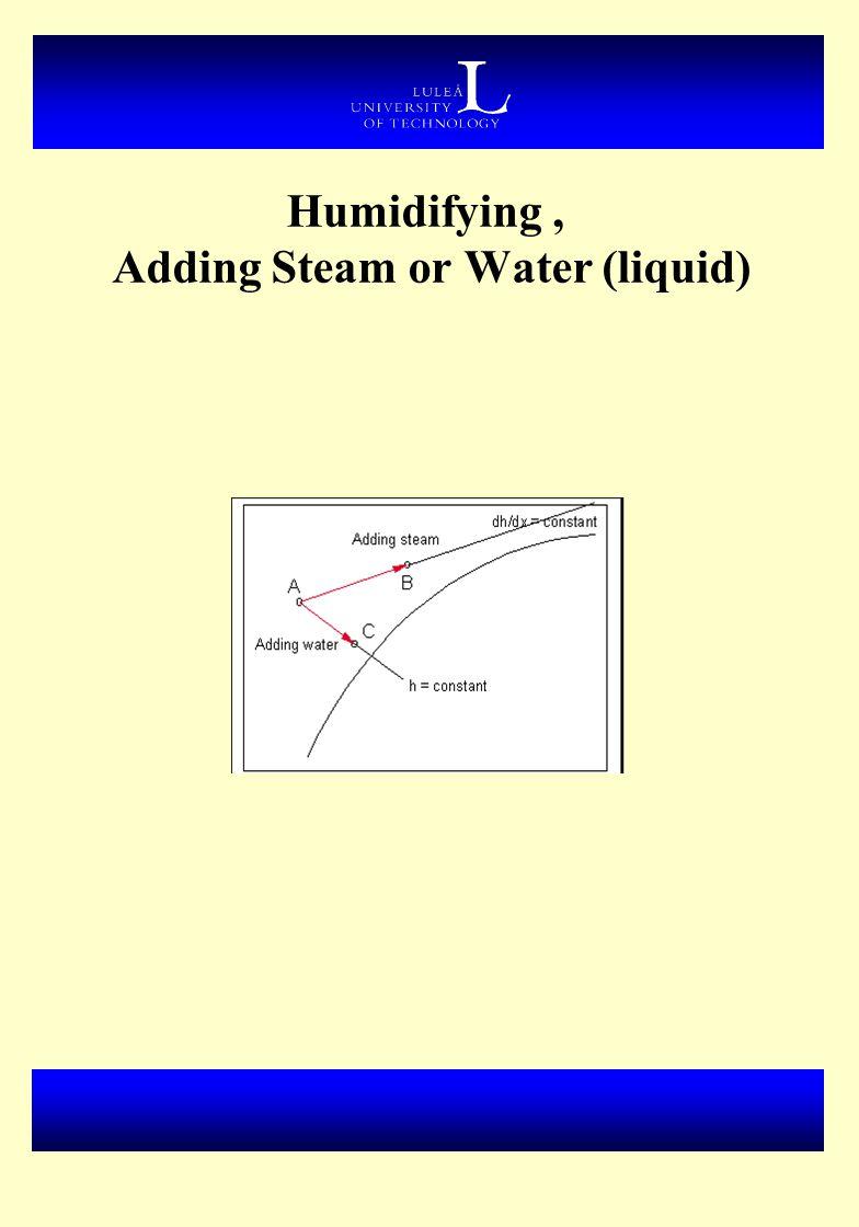 Humidifying , Adding Steam or Water (liquid)