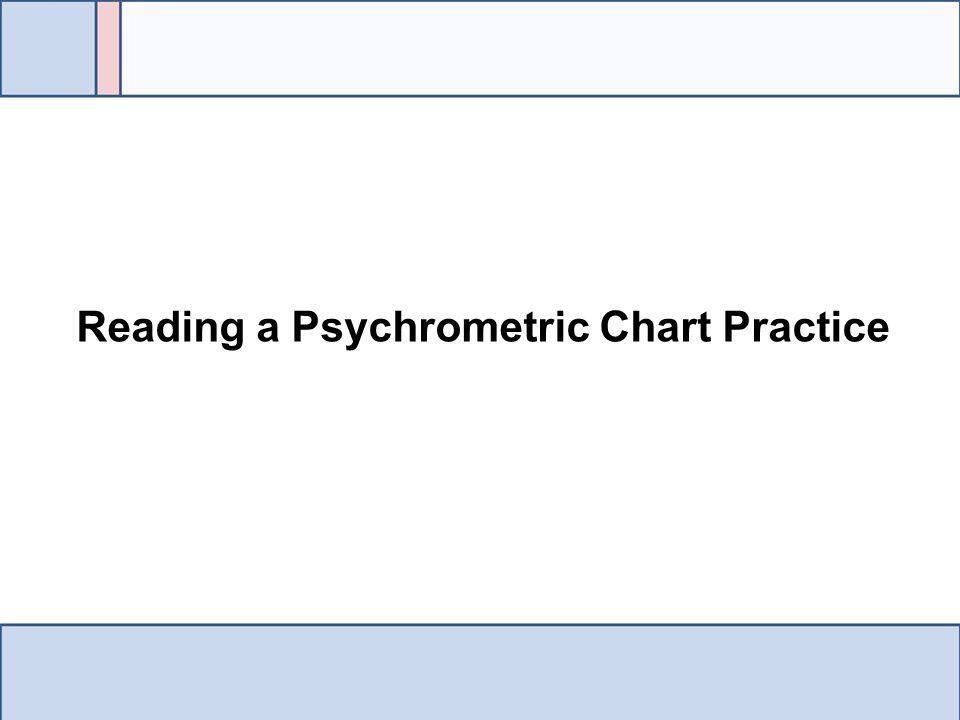 Reading a Psychrometric Chart Practice