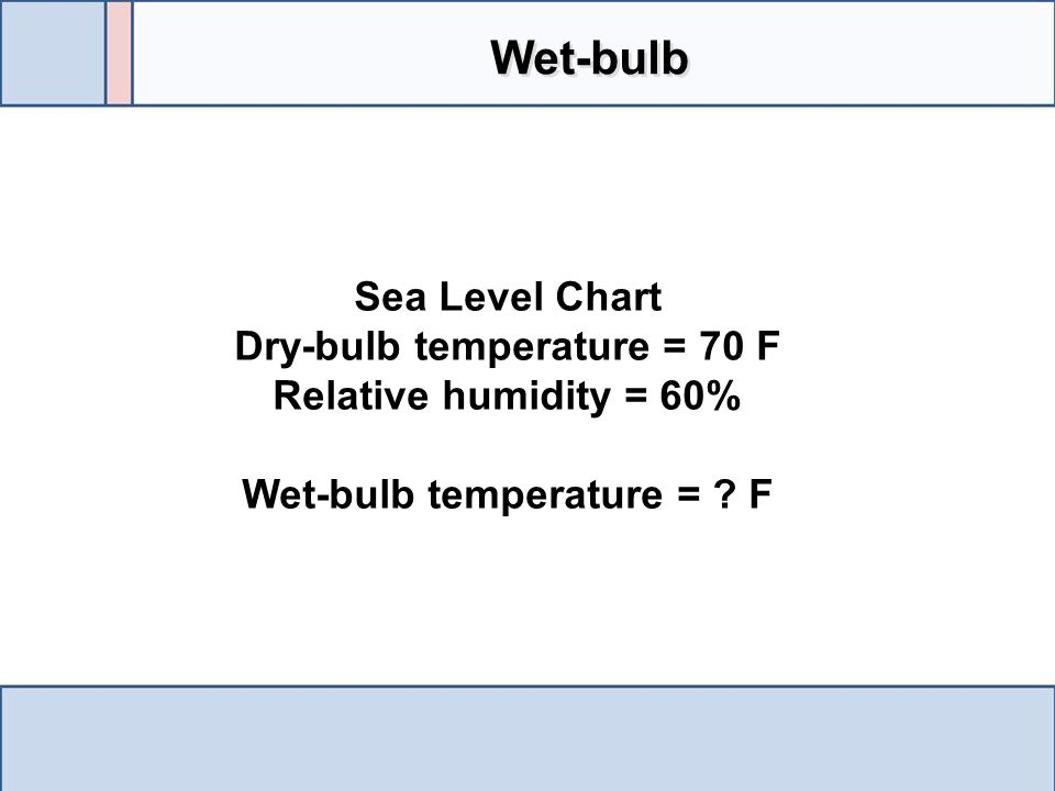 Dry-bulb temperature = 70 F Wet-bulb temperature = F