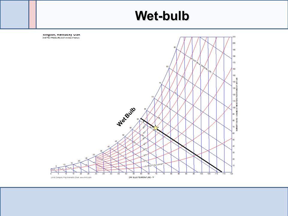 Wet-bulb