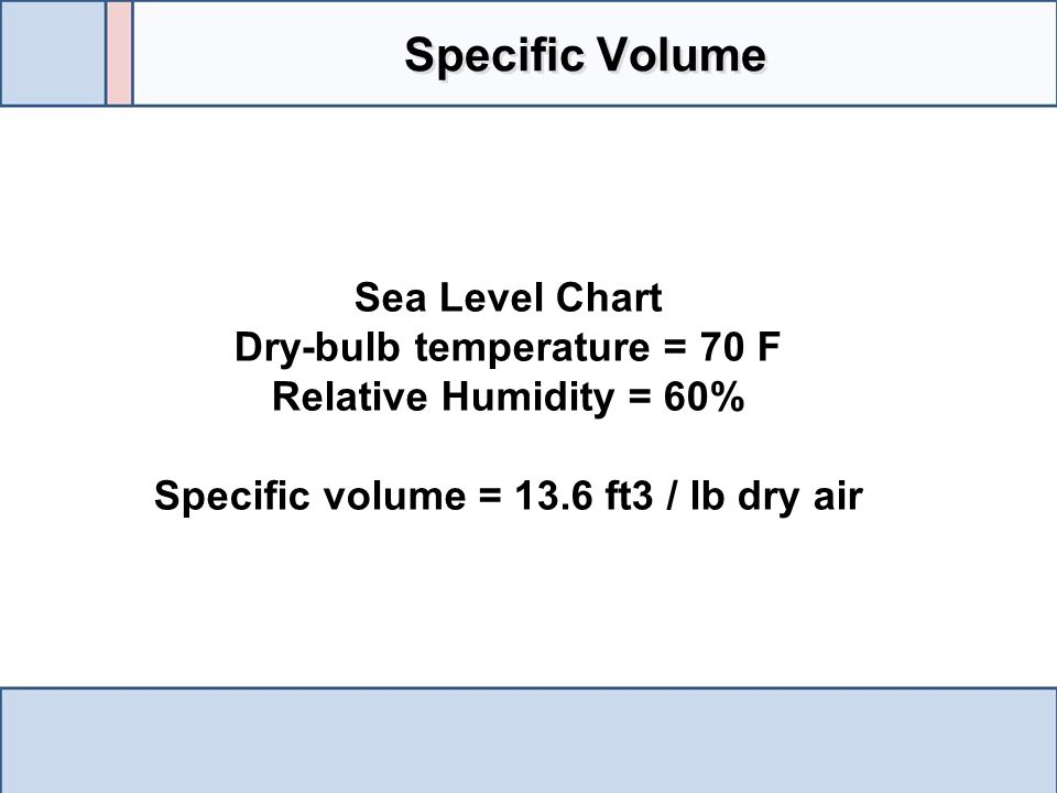 Dry-bulb temperature = 70 F Specific volume = 13.6 ft3 / lb dry air
