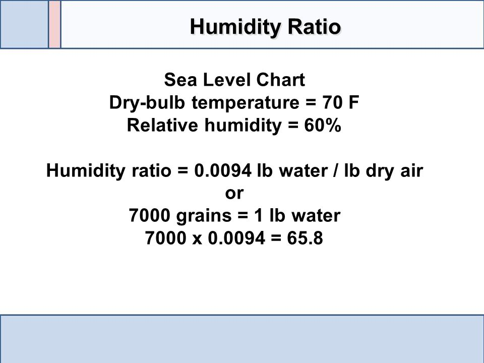 Humidity Ratio Sea Level Chart Dry-bulb temperature = 70 F