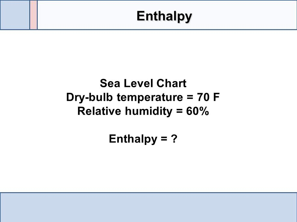 Dry-bulb temperature = 70 F