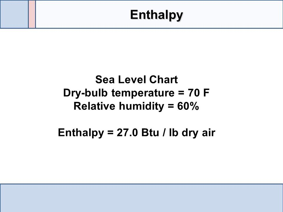 Dry-bulb temperature = 70 F Enthalpy = 27.0 Btu / lb dry air
