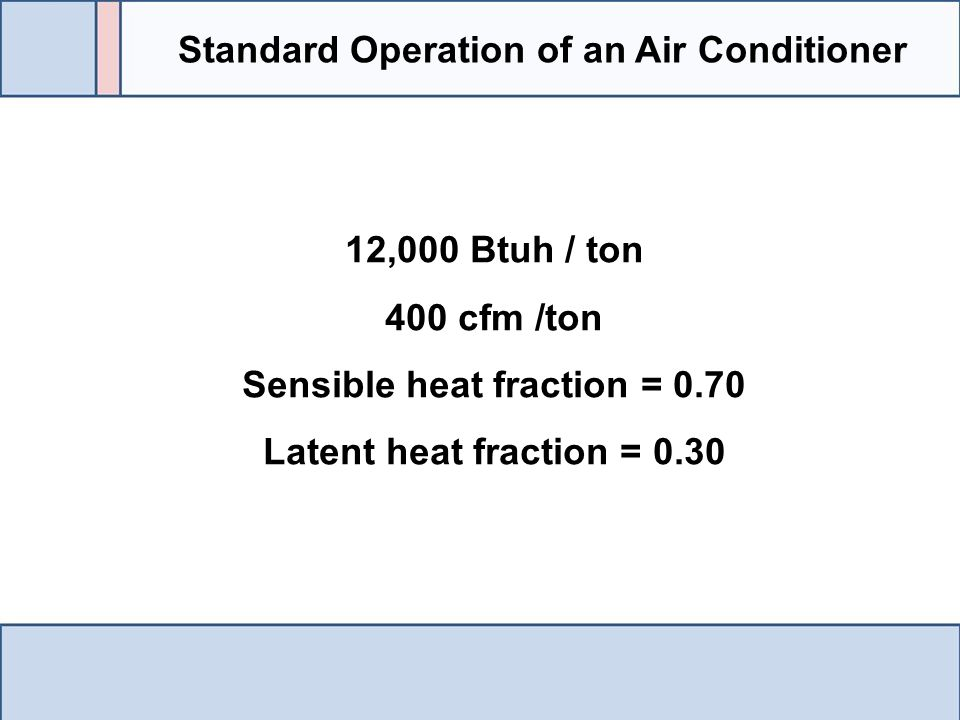 Standard Operation of an Air Conditioner Sensible heat fraction = 0.70