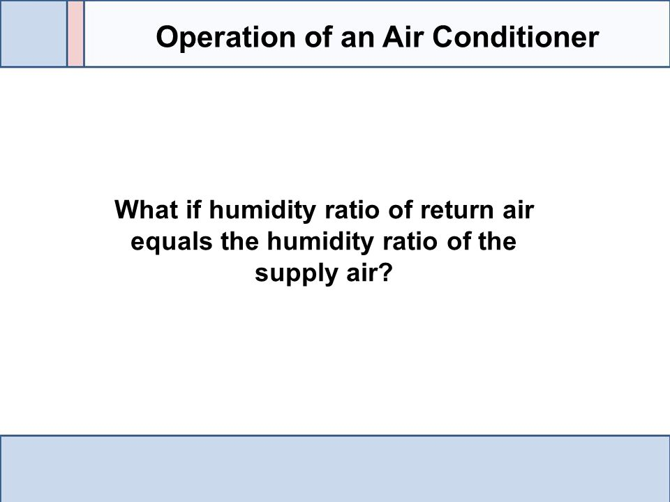 Operation of an Air Conditioner