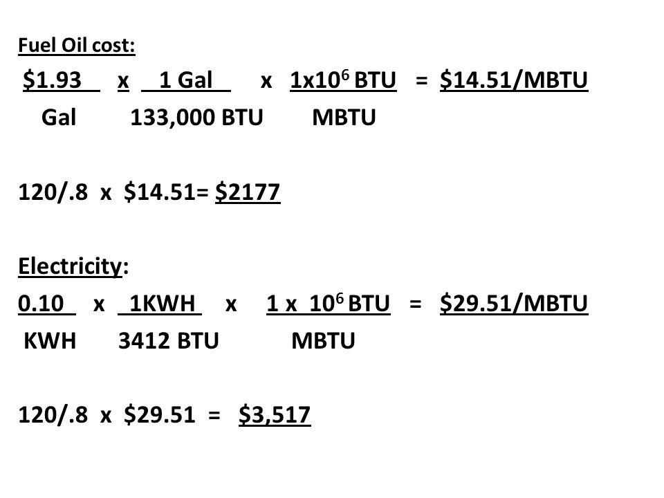 Gal 133,000 BTU MBTU 120/.8 x $14.51= $2177 Electricity:
