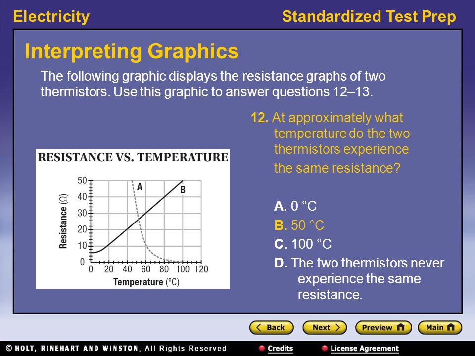 Interpreting Graphics