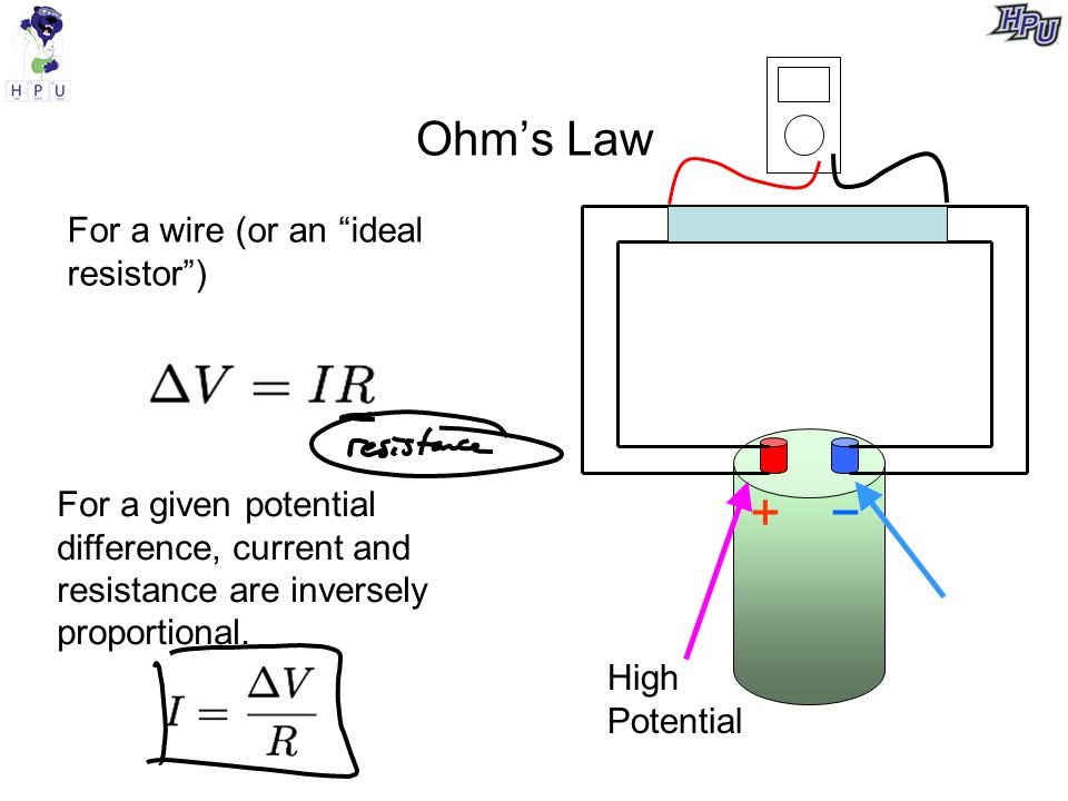 + − Ohm's Law For a wire (or an ideal resistor )