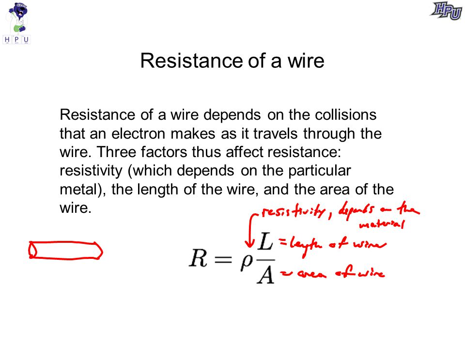 Resistance of a wire